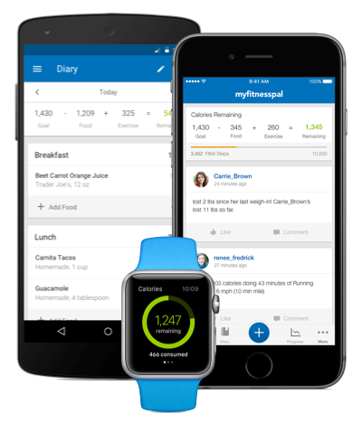 my fitness pal app