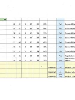 2018 Ballot Results.jpg
