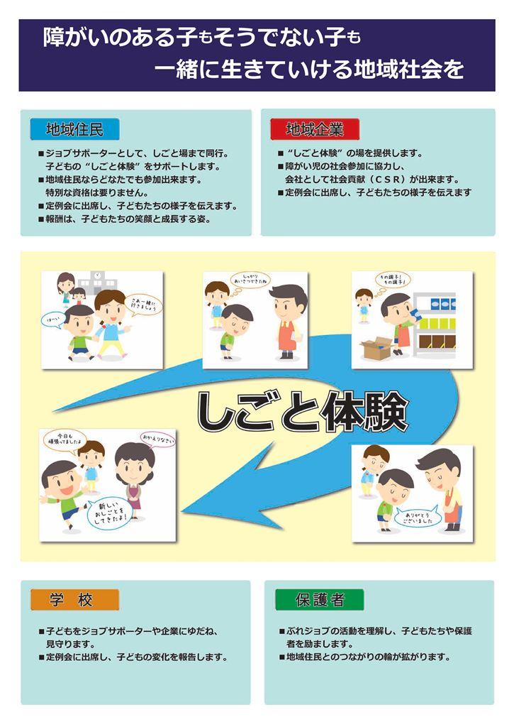 ぷれじょぶ説明2-お仕事_page-0001