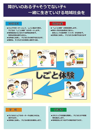 ぷれじょぶ説明2-お仕事_page-0001.JPG