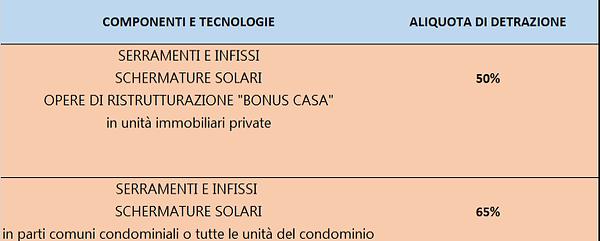 tabella detrazioni 2020.png