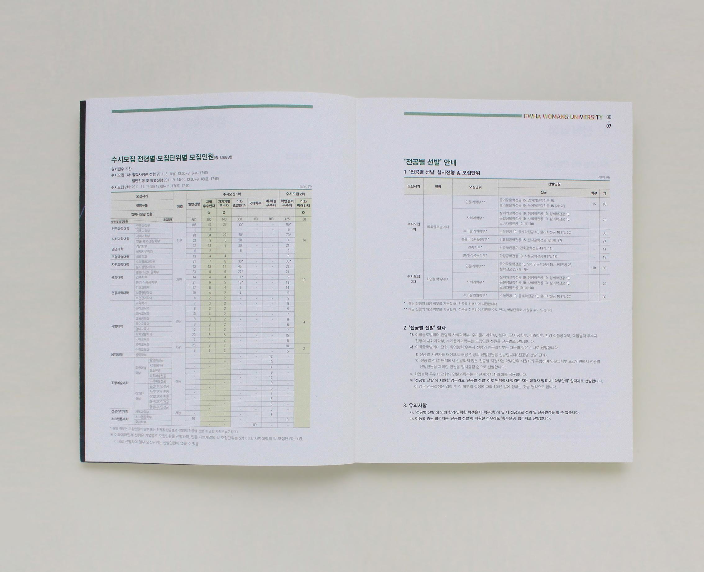 2012-이화수시정시요강 (5)