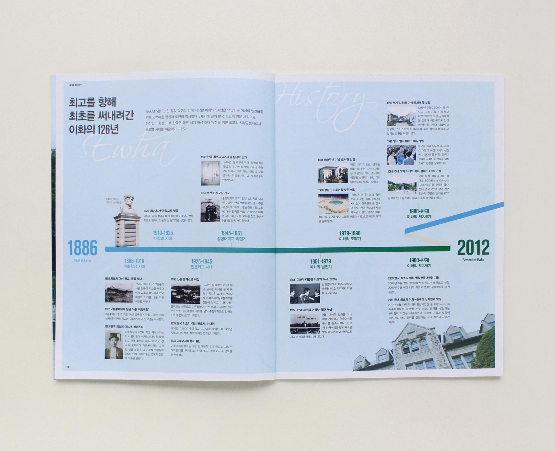2012-이화로 vol 35 (2)
