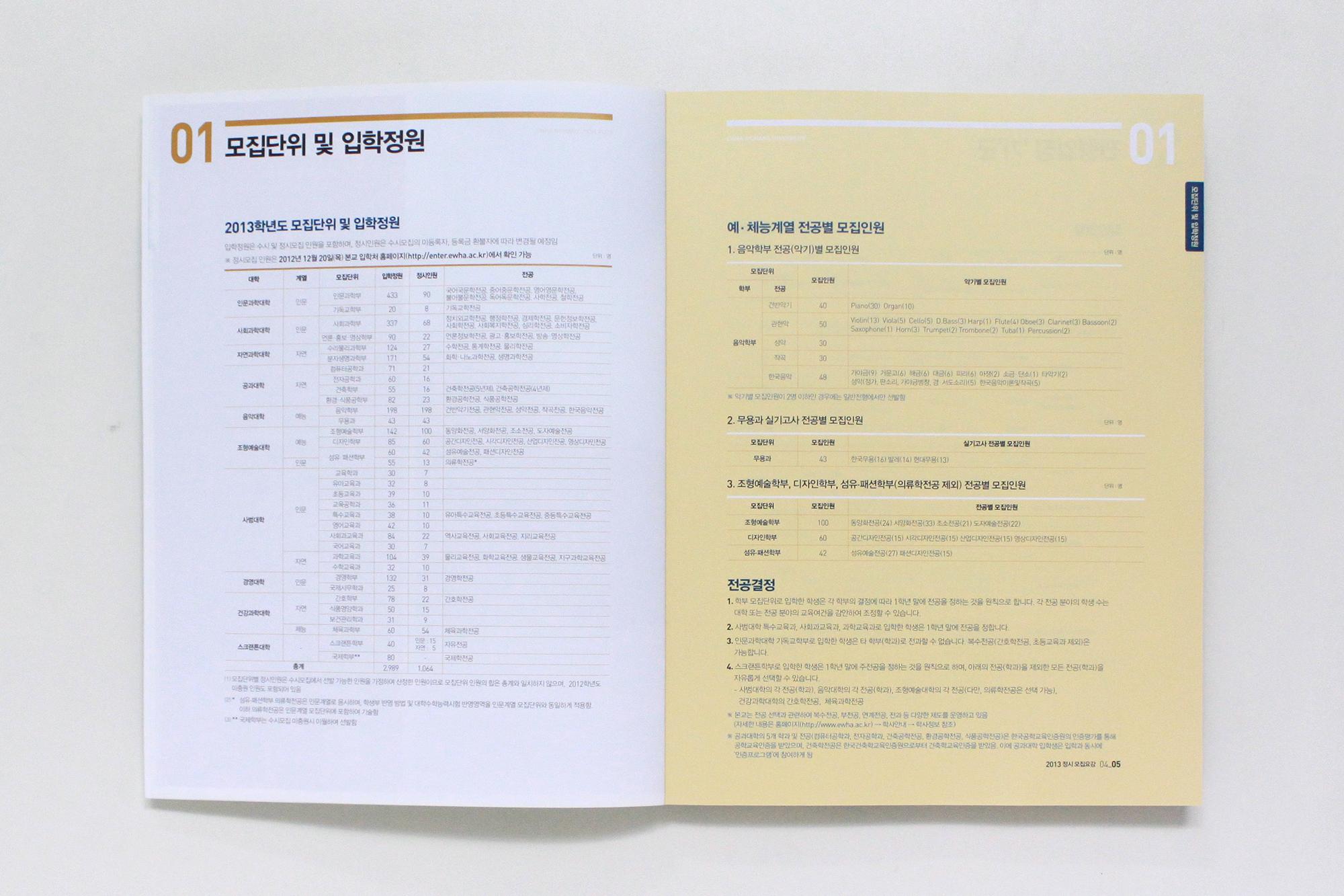 2013-이화수시정시요강 (5)