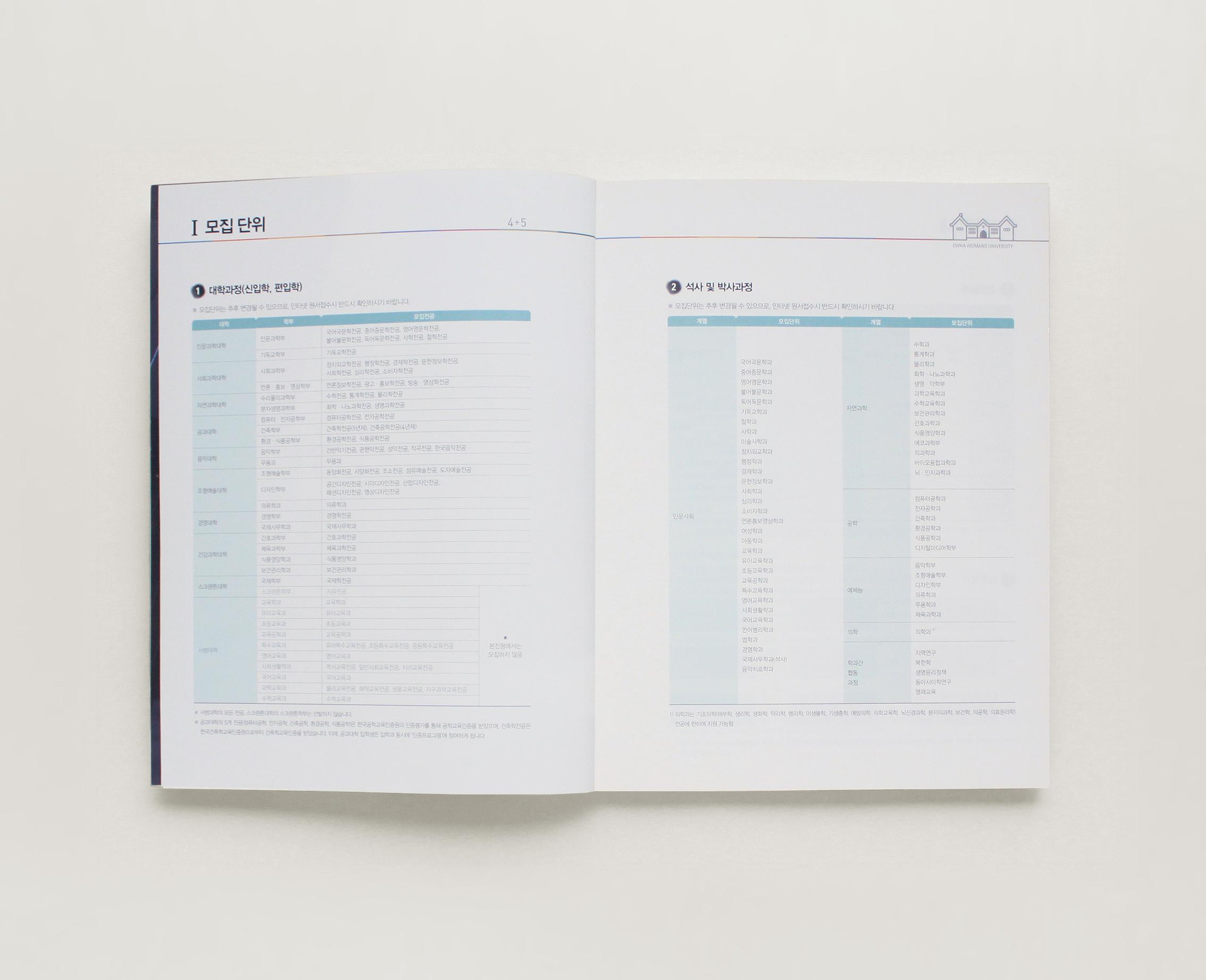 2012-이대외국인특별전형 (2)
