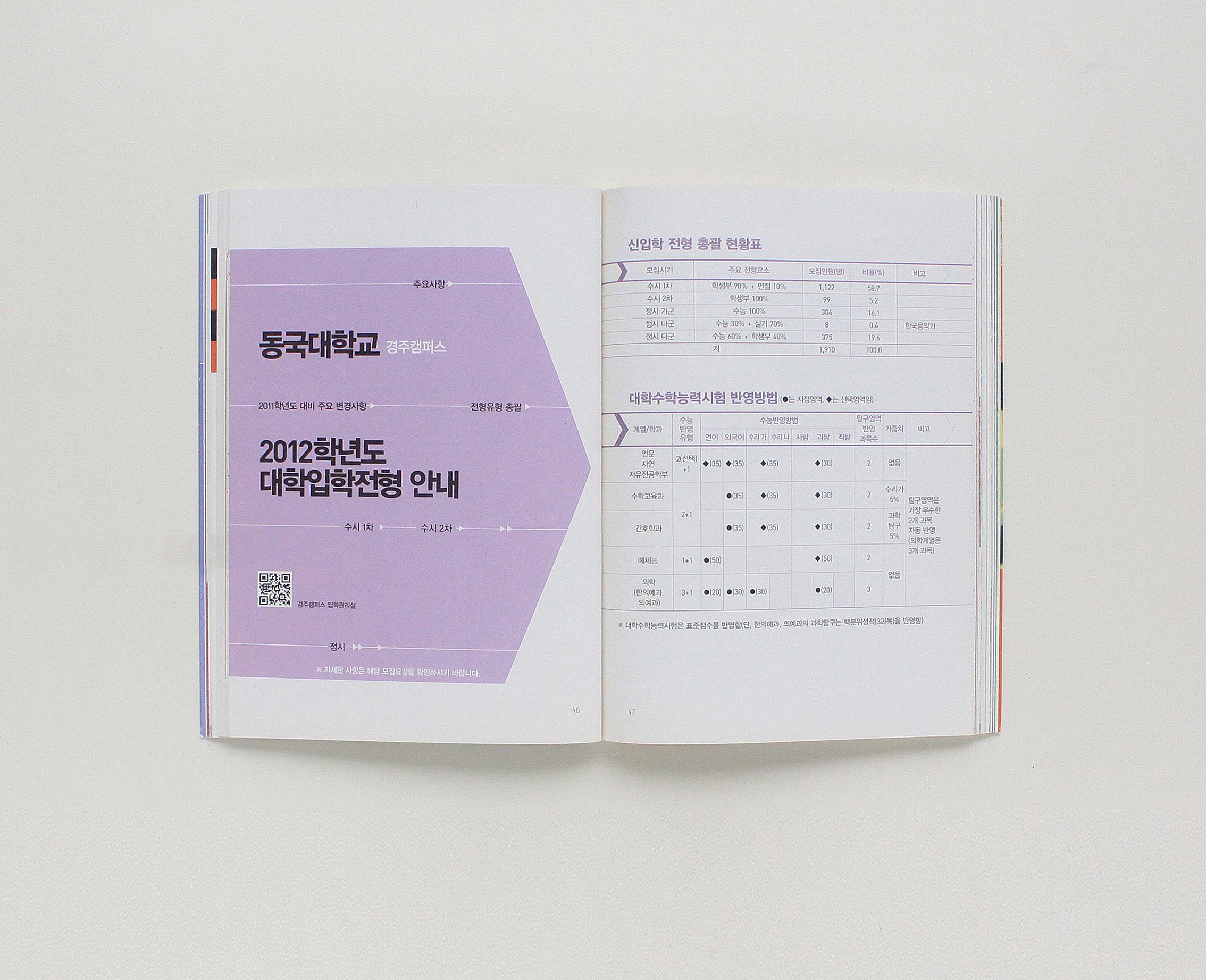 2011-동국상상 (10)