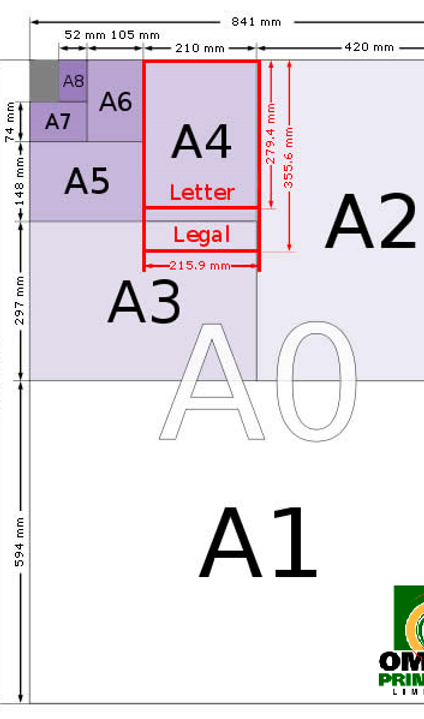 omah paper sizes.png