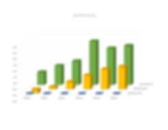 20200331 10yr MVO Chart.jpg