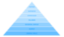 Mobilization-pyramid support.png