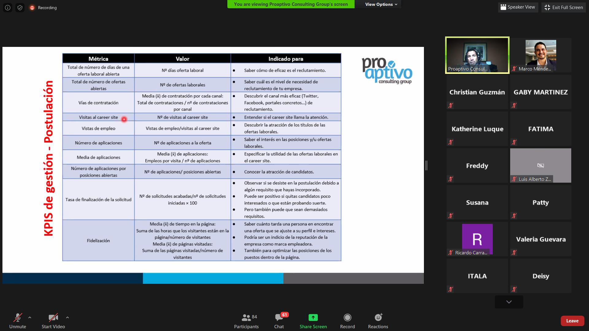 Curso Virtual KPI RRHH PROAPTIVO 3.png