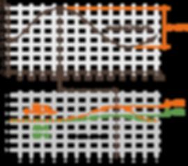 graf_tepelné_akumulace.png