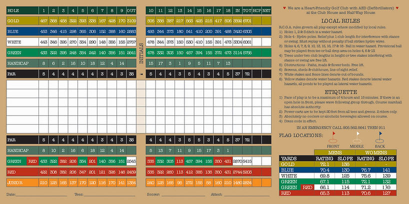 Twenty Valley Scorecard