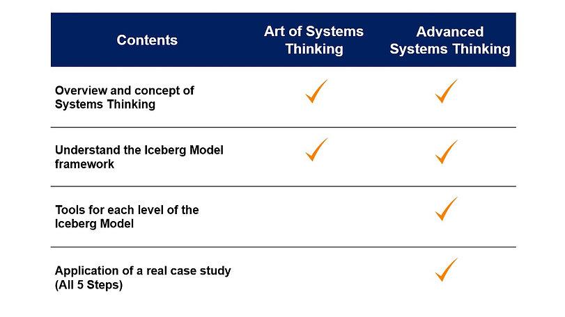 Systems Thinking_Comparison.jpg