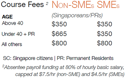 CC course fees.png