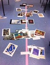 Art timeline game art art history lesson plan