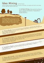 Idea Mining