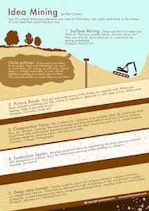 Idea Mining by Paul Carney