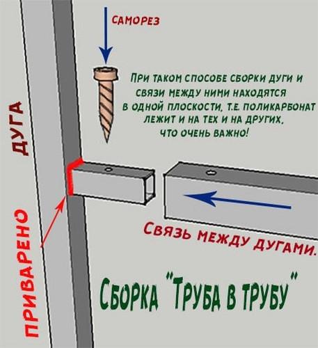 теплицагл труб в труб дуга с текст тиф1-