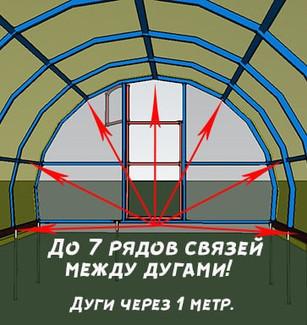 теплица 7 рядов связей тиф-min.jpg