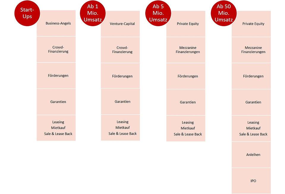 SynerconFinanzierungsformen.jpg