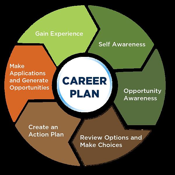 career plan-01.png