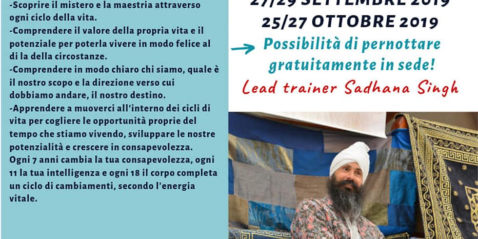 Teacher Training Level 2 Kundalini Yoga