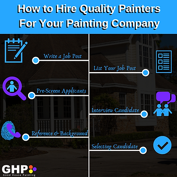 how to hire painters