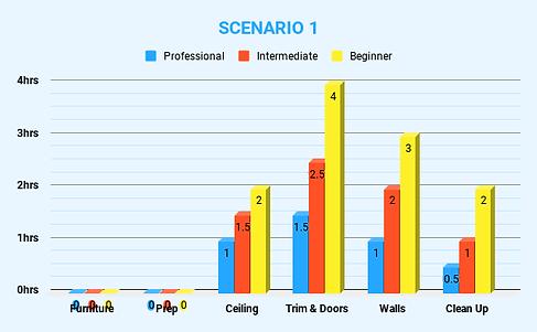 SCENARIO 1 (1).png