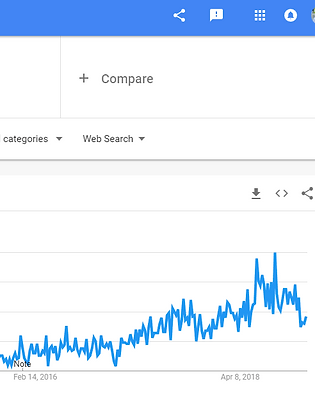 google trends painter near me.png