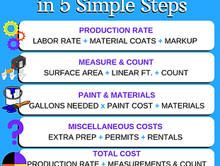 Estimating a Paint Job in 5 Simple Steps