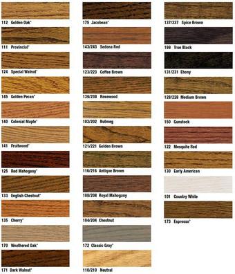 cb53f359fc1705890fed1d19eb09851a--wood-f