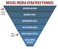 social-media-strategy-funnel.jpg