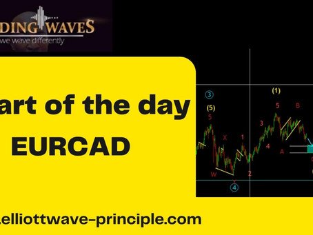 EURCAD TO CONTINUE TRADING LOWER WITH SHORT TERM TARGETS AROUND 1.4450