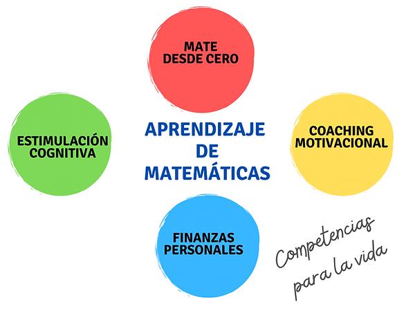 MATEMÁTICAS DESDE CERO (1).png