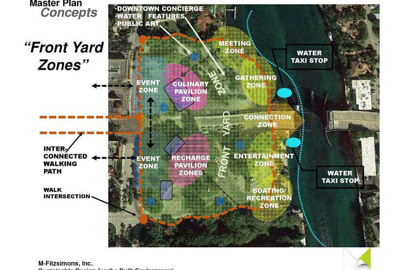 3_MFitzsimons_DT Waterfront Masterplan c