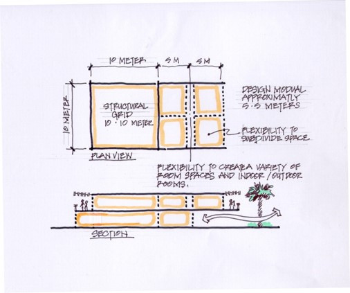 AUC_urban plan 1.jpg