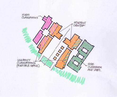 AUC_urban plan2.jpg