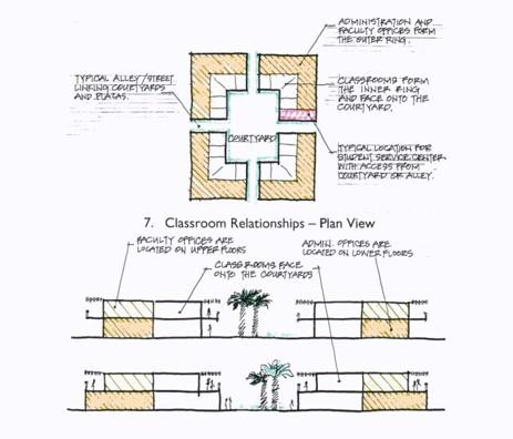 AUC_urban plan3.jpg