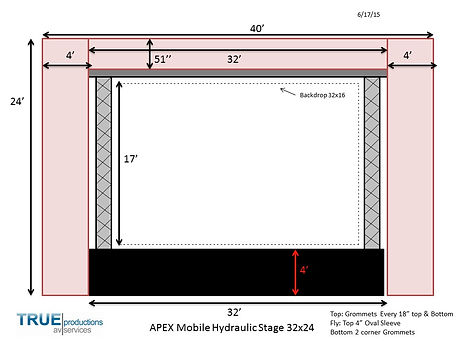 Stage Banners Diagram PP.jpg