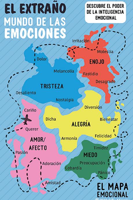 EL EXTRAÑO MUNDO DE LAS EMOCIONES: DESCUBRE EL PODER DE LA I.E.