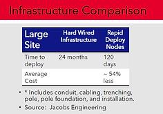 Cost comparison, rapid transit.png