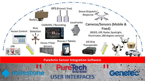 Sensor Integration graphic.jpg