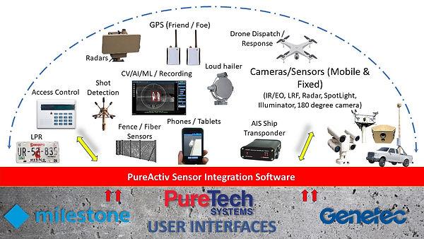 Sensor Integration graphic.jpg