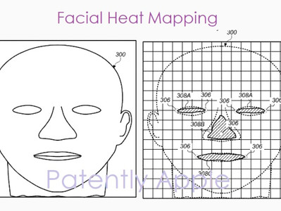 Advancement of Face ID recognition from Apple | Tech-Knowledge