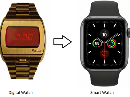 The Evolution of Smartwatch (2020) | Tech-Knowledge