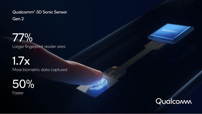 Qualcomm introduced 3D Sonic Sensor Gen 2