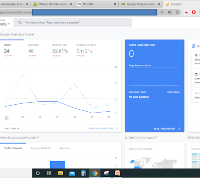 How to get Tracking ID to link blogspot with Google Analytics 4 (GA4) 2020/2021