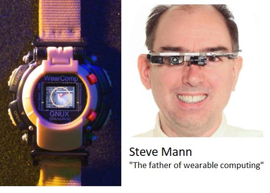Evolution of Smartwatch - World First Linux wristwatch (Year: 1998)