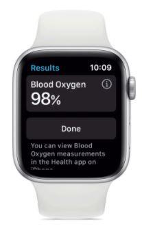 How does smartwatch sense Oxygen Saturation (SpO2) Level!!