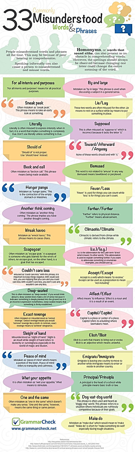 33-commonly-misunderstood-words-and-phra